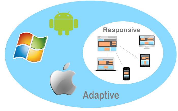 adaptive-responsive_2