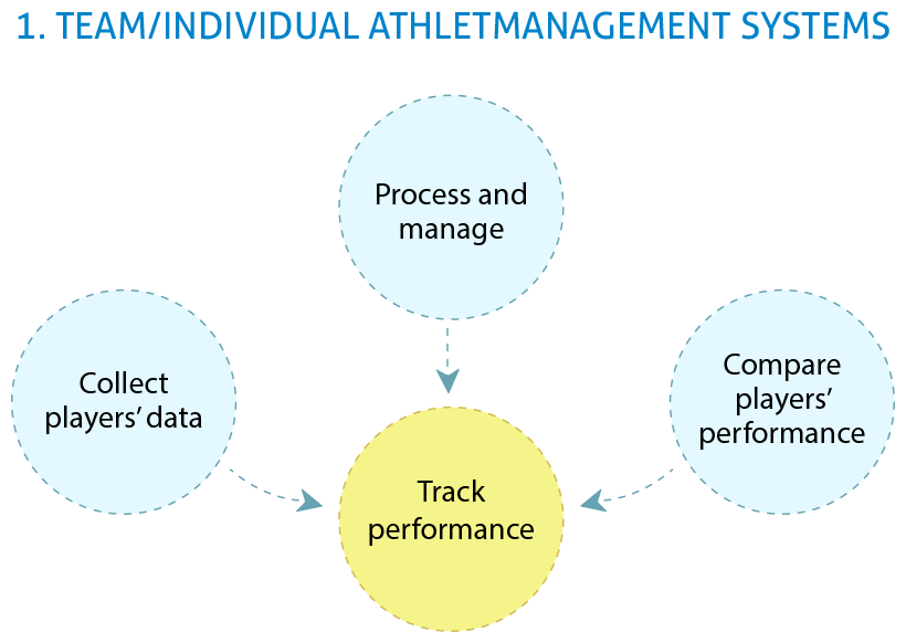 1_Team management systems