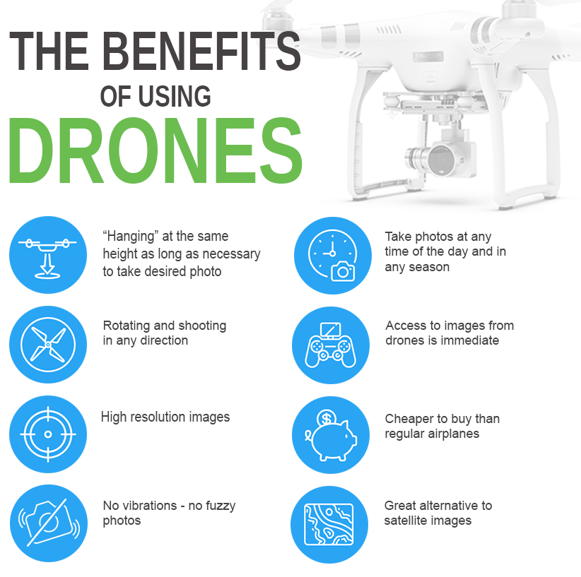 benefits of drones
