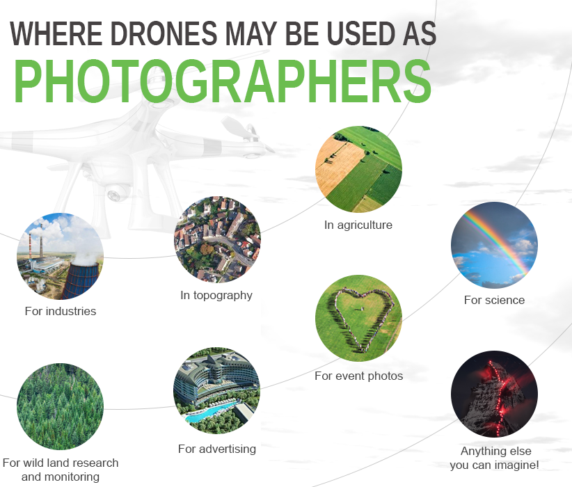 where drones may be used as