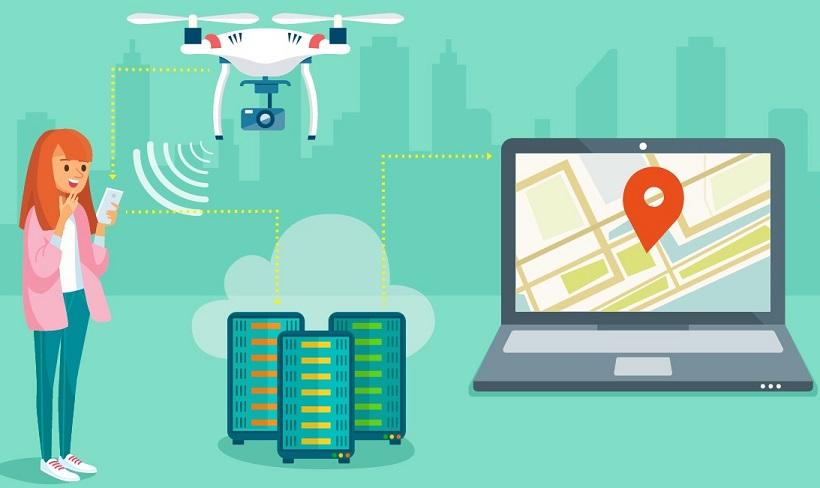 drone software development