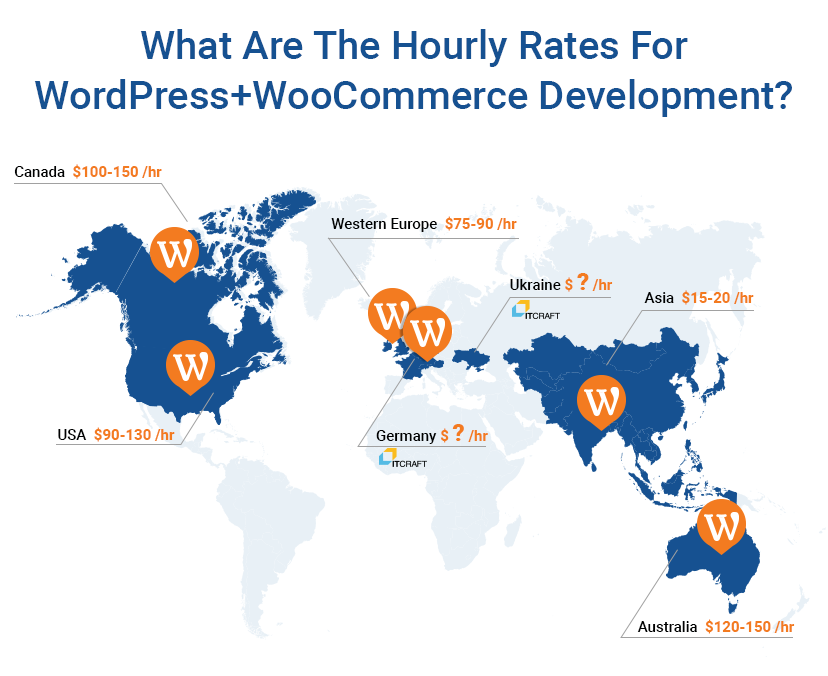 hourly rates for WordPress website