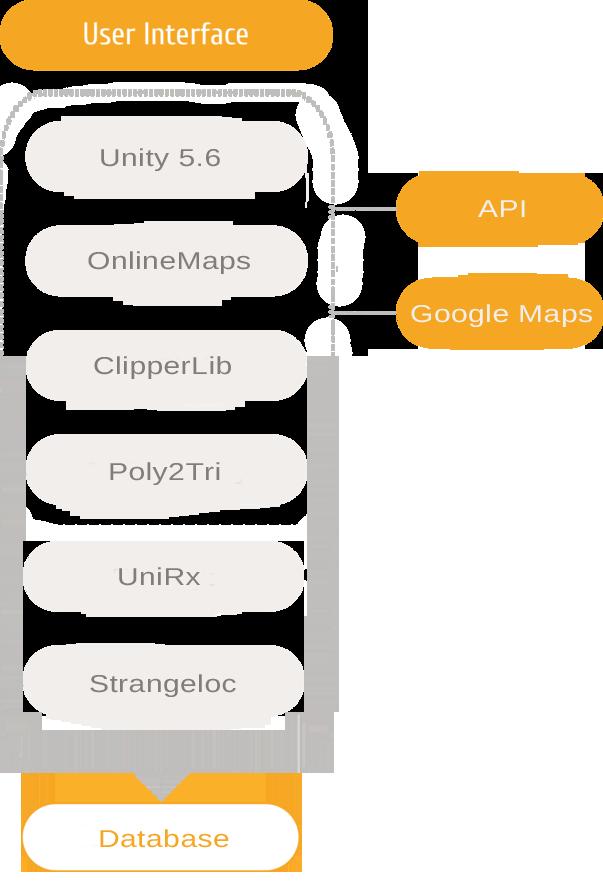 smart 5d mobile part