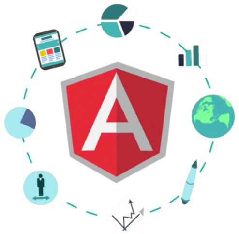 Web app with Angular