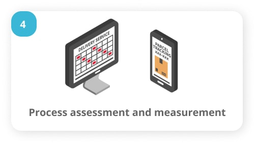 process assessment and measurement