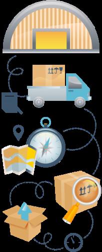 сustom software for logistics