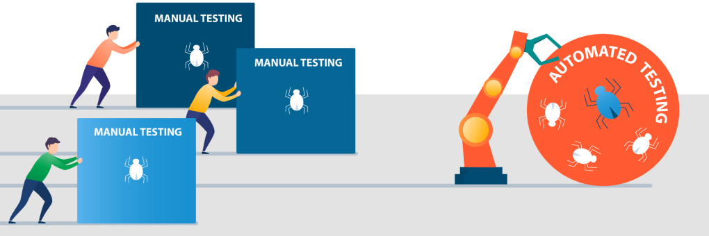 automated testing benefits
